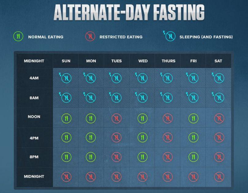 alternate-day-fasting-diet